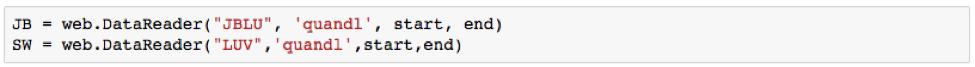 stock-data-display-code